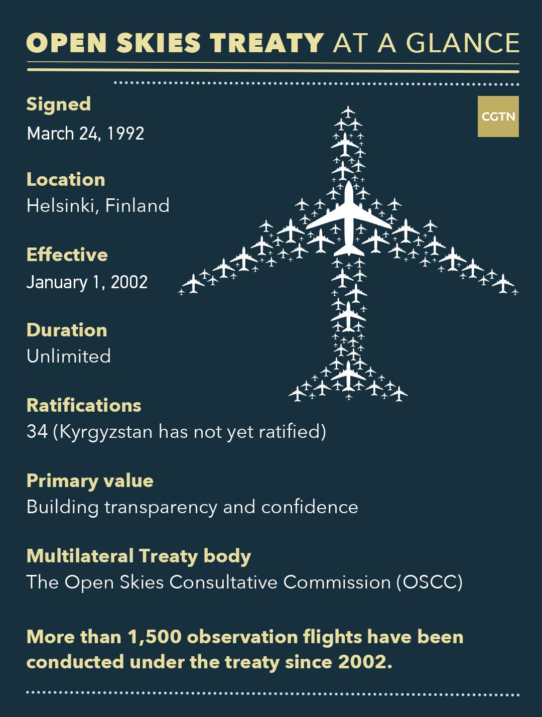 Open Skies Treaty Can Remaining Parties Save The Treaty Cgtn