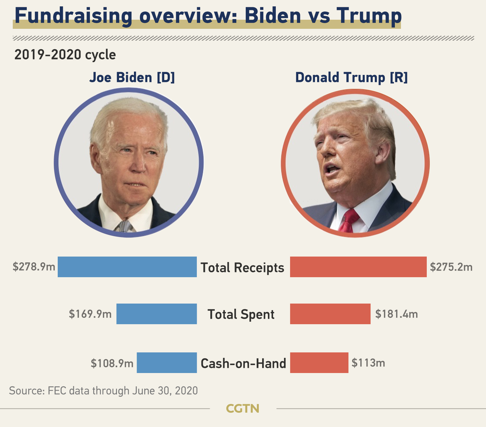 Bet money on presidential election debate