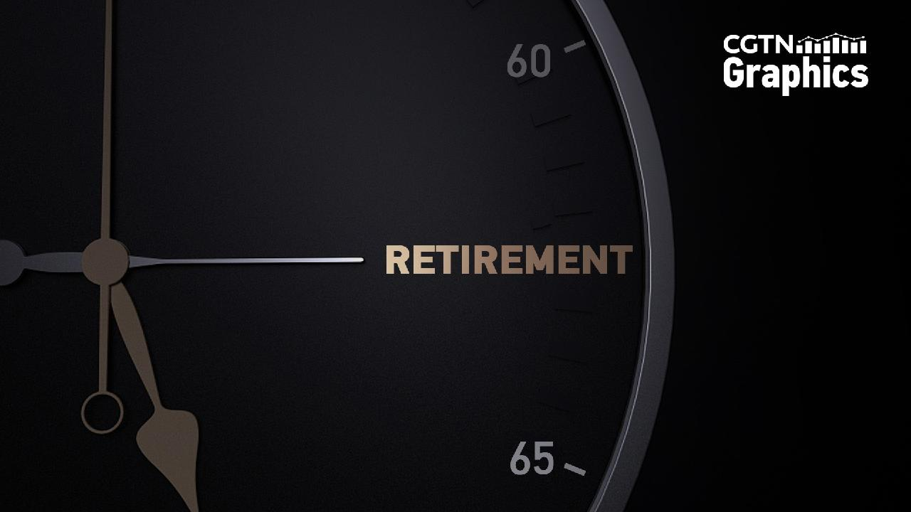 Graphics: Why China plans to raise retirement age