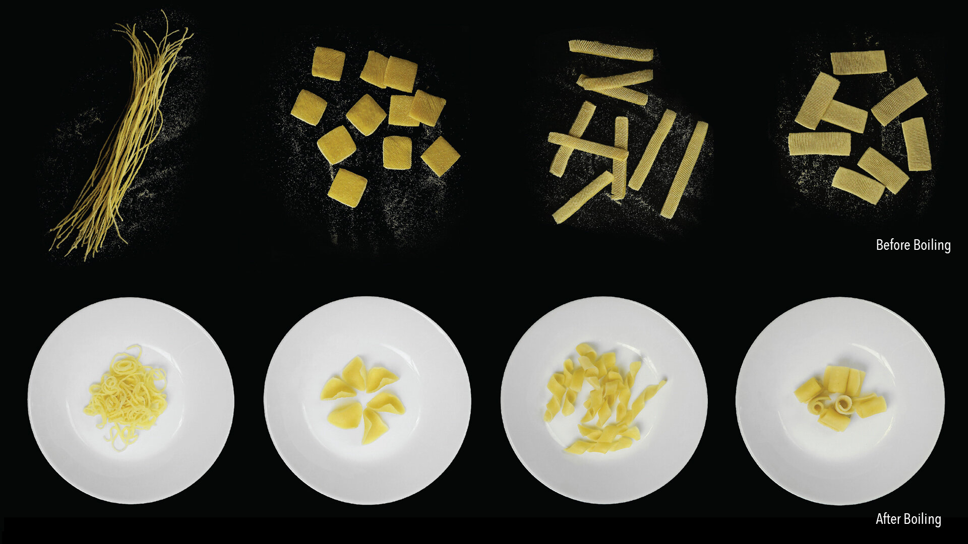 Shapeshifting pasta could bring transformative change to plastic use