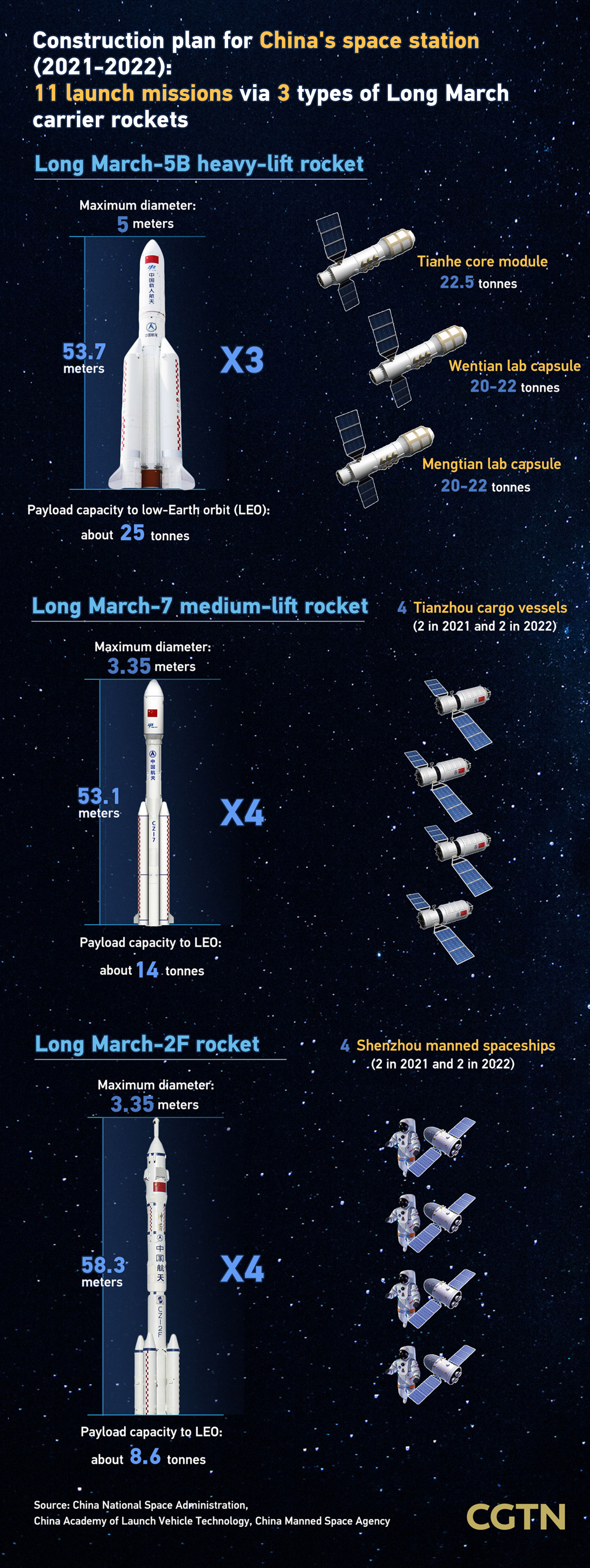 - d1e3e2abab71467983061e14ee401f3e - A month in China Space Station: What's been done so far?