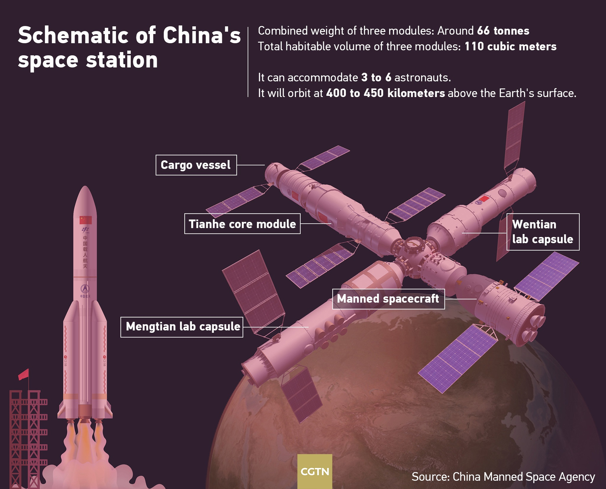 - e95aef411e574af5b62fdd1d27ab909d - A month in China Space Station: What's been done so far?
