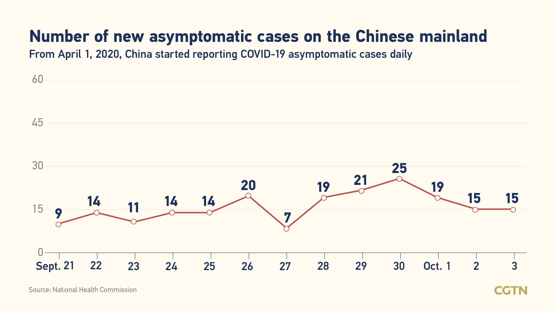COVID 8 Live Updates Global cases surpass 8 million