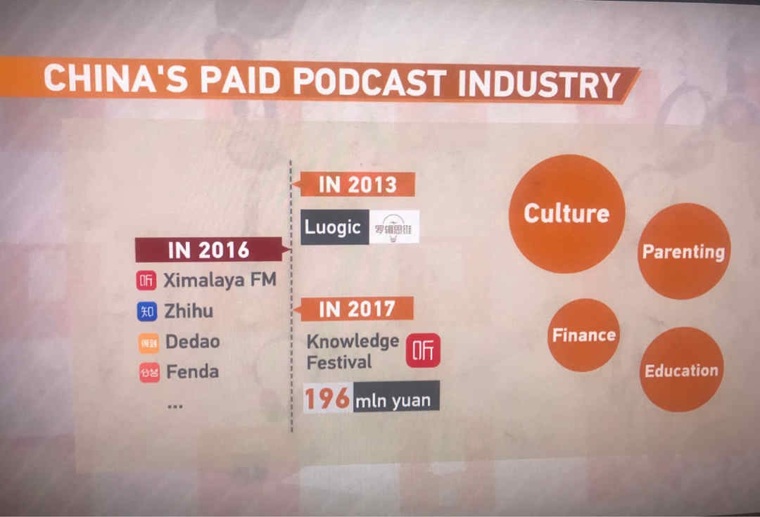 Paid Podcasts becomes a trend in China - CGTN