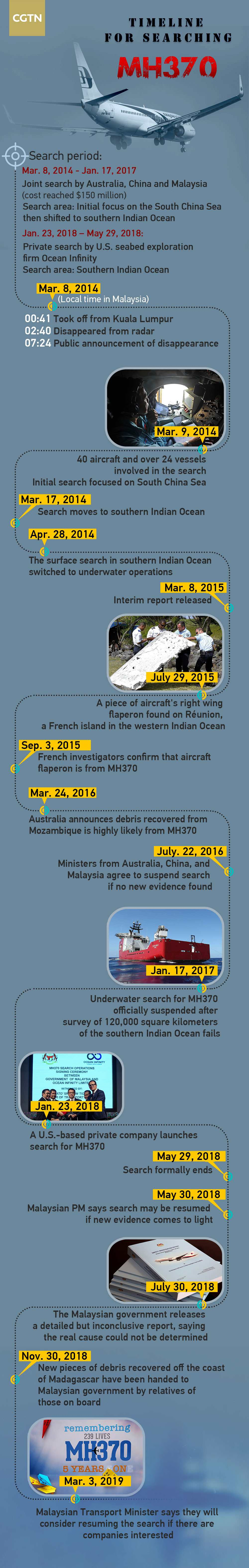 Infographic: A timeline of the search for MH370 - CGTN