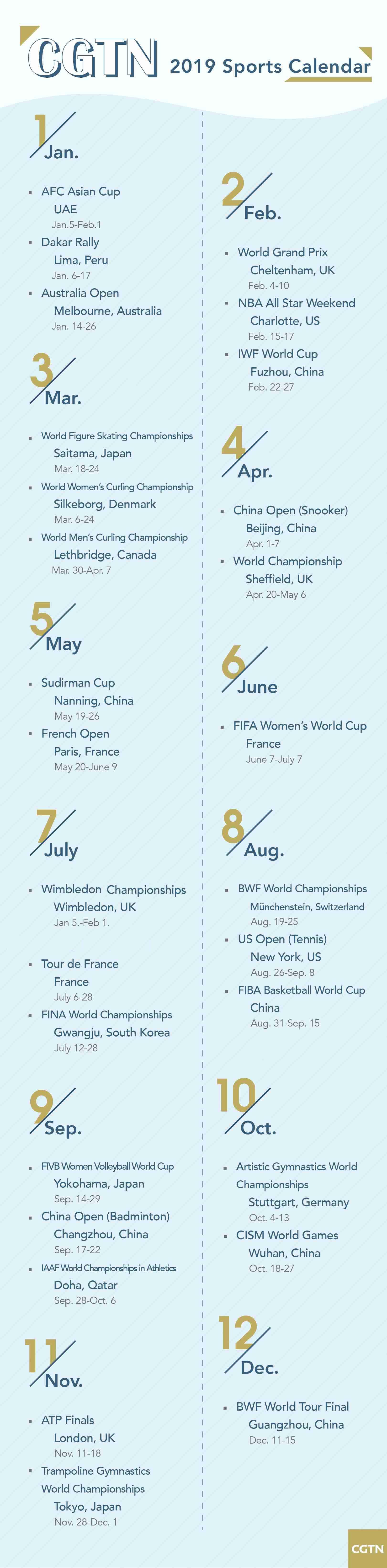 Infographic: CGTN 2019 Sports Calendar - CGTN