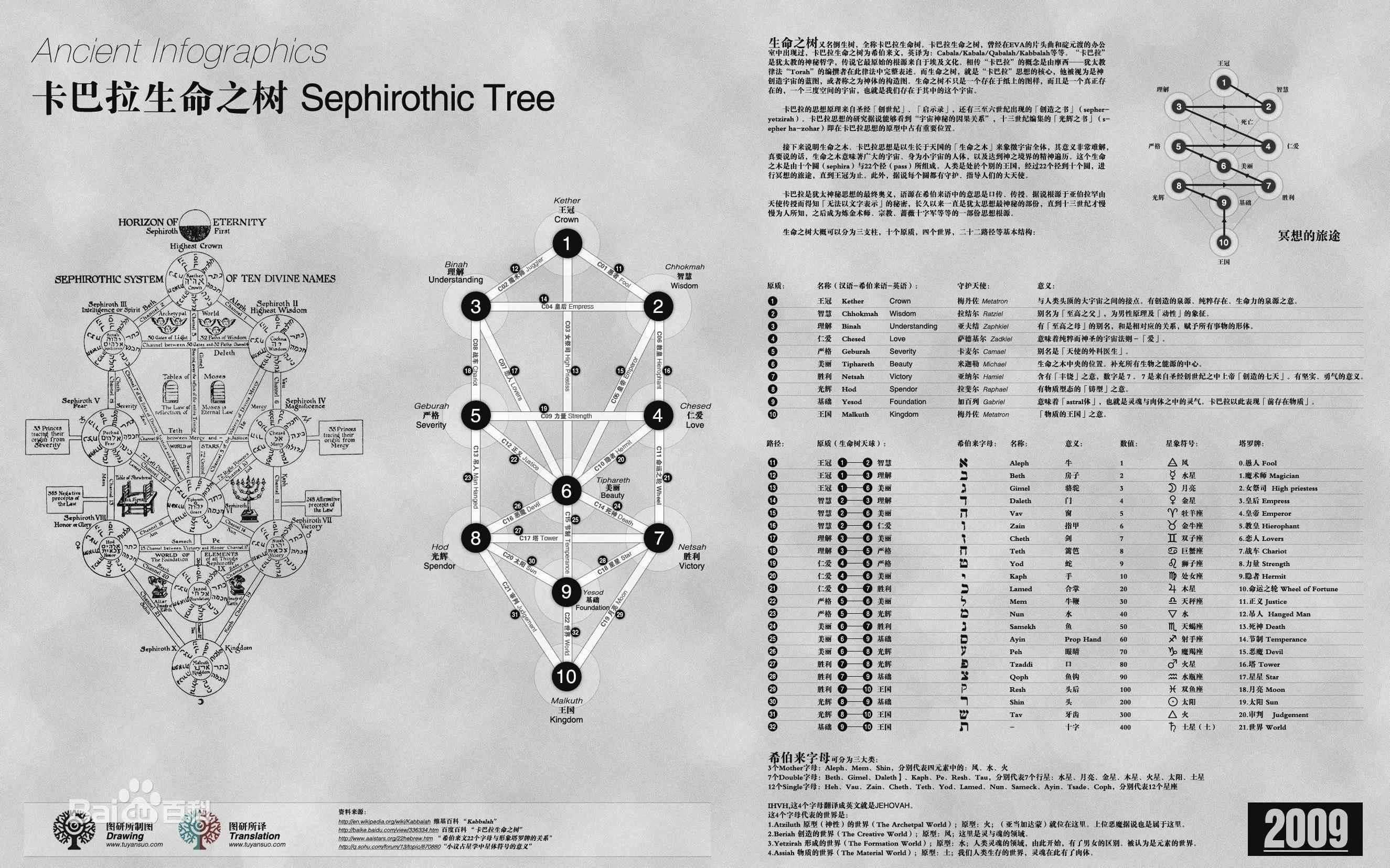 The symbolism behind trees what do they mean to you cgtn designed by tuyansuo via baidu biocorpaavc Image collections