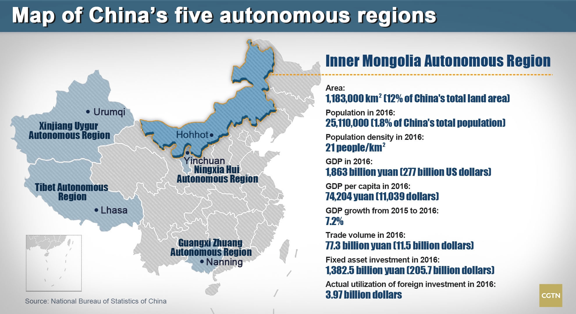 Infographic: Inner Mongolia's economic achievements in 70 ... on rise of china, religion of china, leader of china, special economic zones of china, terracotta warriors of china, sixy of china, landforms of china, great firewall of china, women of china, dictator of china, relief map of china, population density of china, japanese occupation of china, fashion of china, natural resources of china, is tibet part of china, empress wu of china, political parties of china, shape of china,