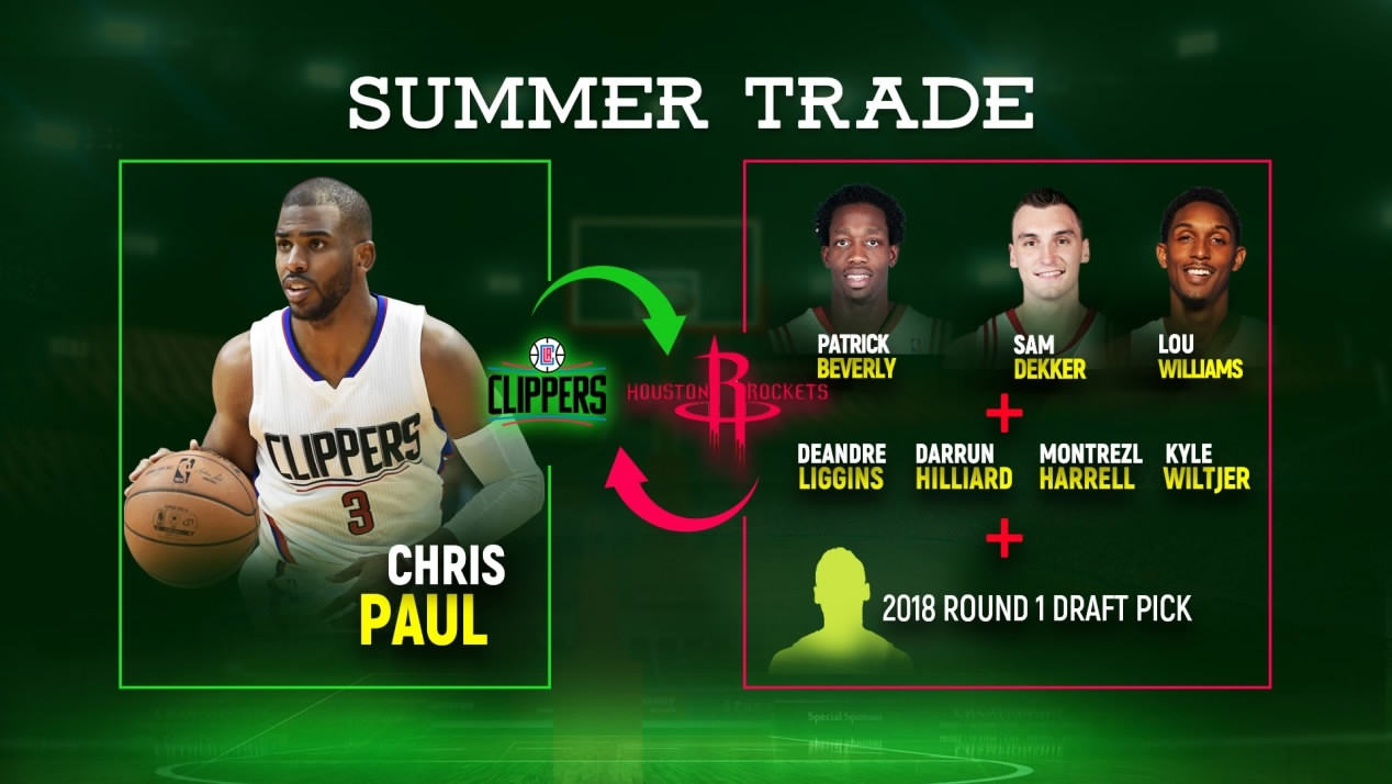 LA Clippers trade Chris Paul to Houston ...