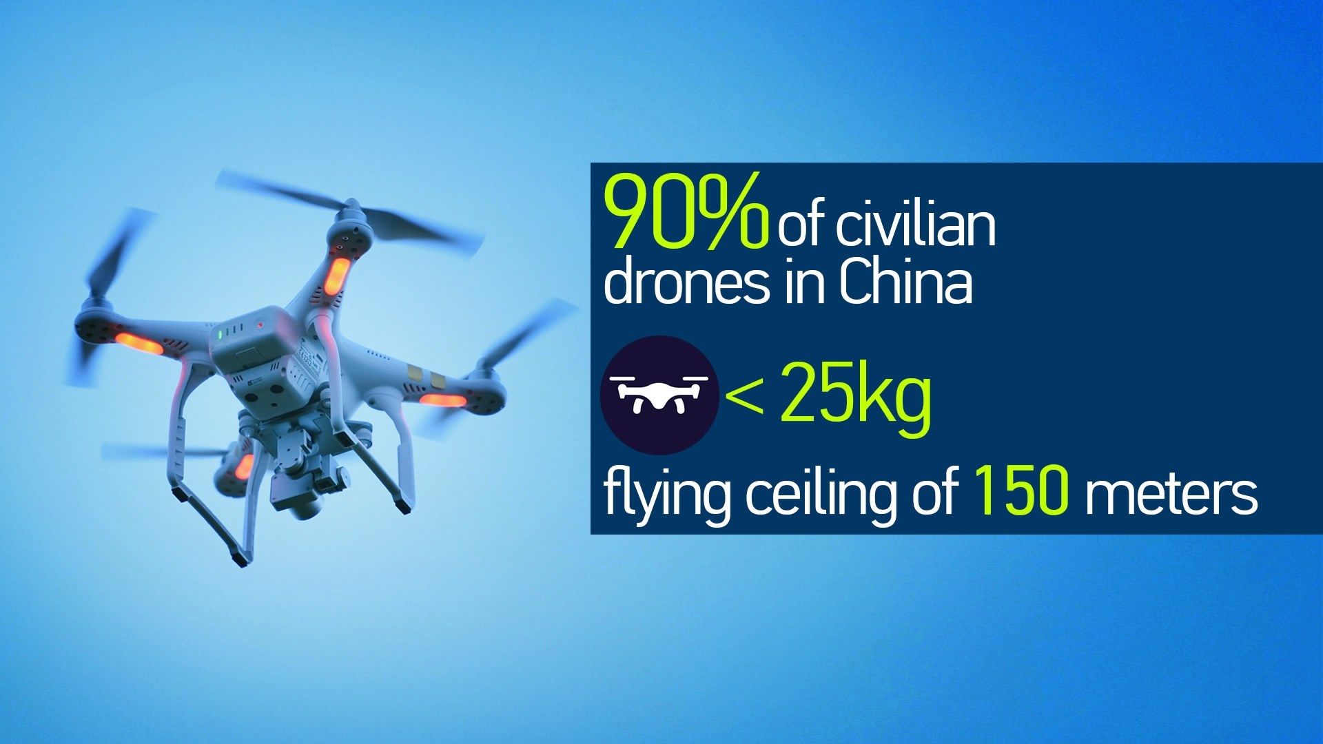 popularity of drones raises concern over public safety in china cgtn