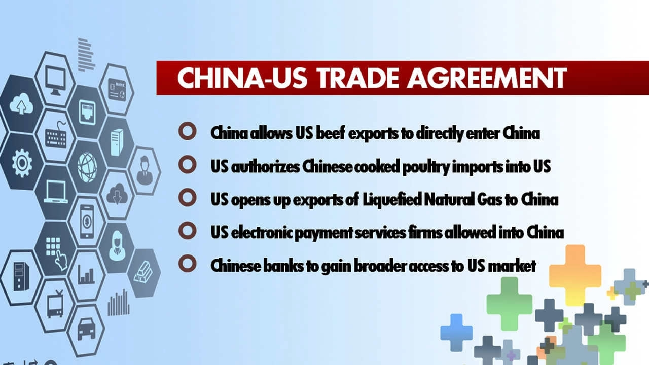What is next for sino us economic ties after the belt and road china us trade agreement cgtn photo platinumwayz