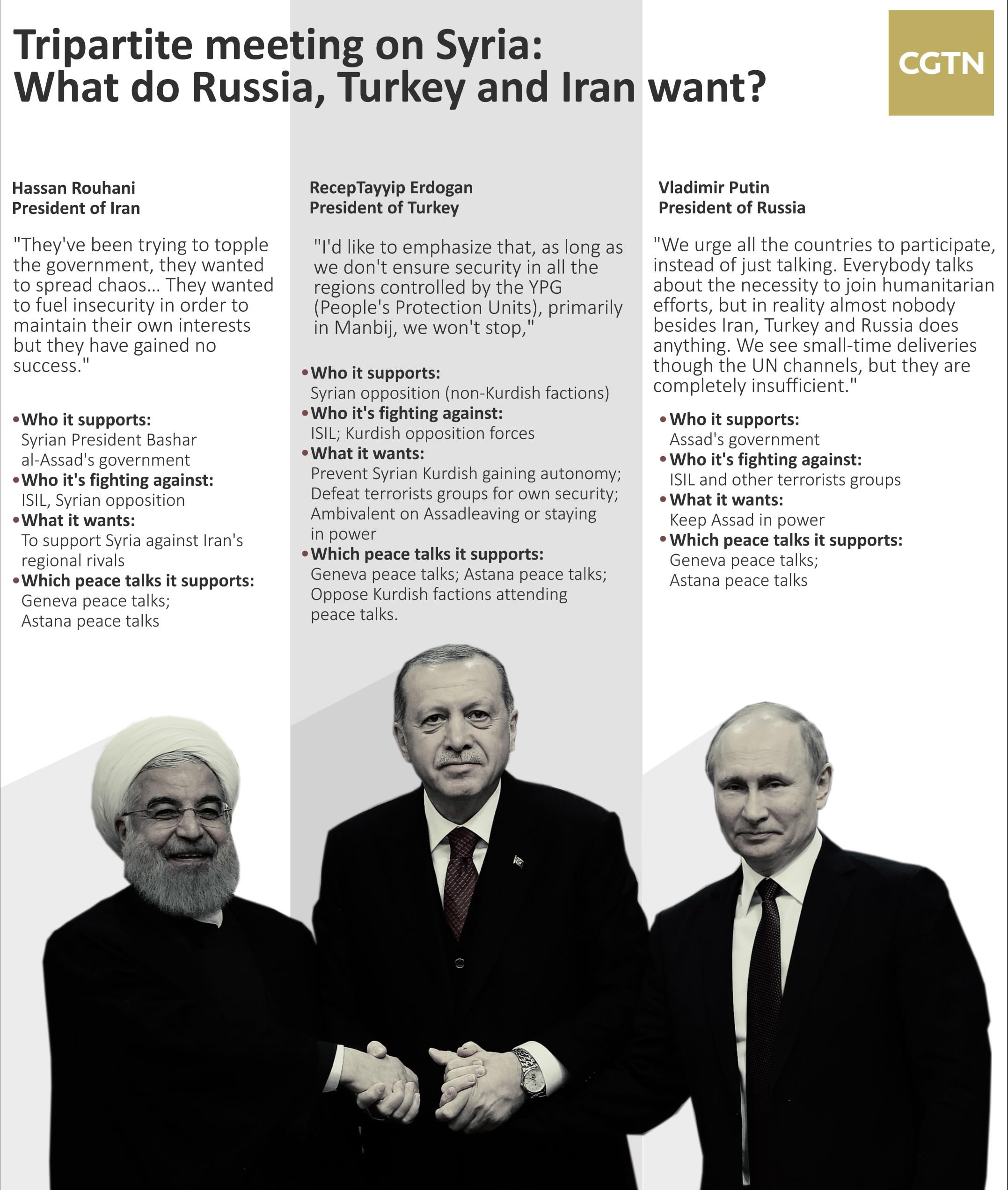 Russia Turkey Iran Seek Lasting Ceasefire In Syria Cgtn Meccanism Long Syiria The Joint Statement Said Three Countries Will Continue Their Active Cooperation On For Achievement Of A Between